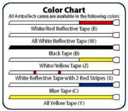 Photo of AmbuTech cane colors