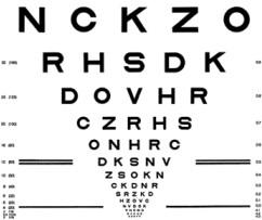 the EDTRS eye chart