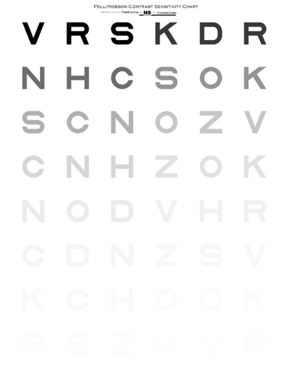 Pelli Robson contrast sensitivity test. Source: Pelli, D. G., Robson, J. G., & Wilkins, A. J. (1988). The design of a new letter chart for measuring contrast sensitivity. Clinical Vision Sciences, 2(3):187-199. Copyright ?? 2014 D.G. Pelli and J.G. Robson. Manufactured by Precision Vision