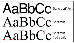 Comparison of sans-serif fonts