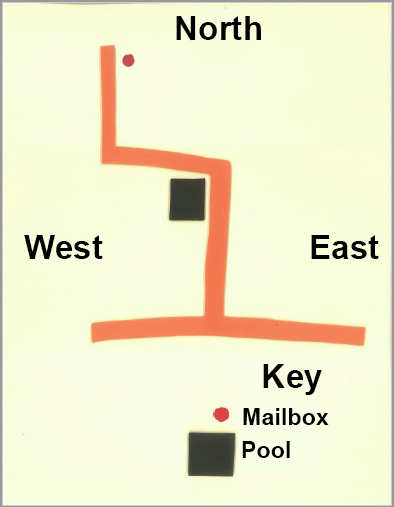 A tactile map of a route with cardinal directions and a map key in the lower right-hand corner labeling a mailbox and a pool