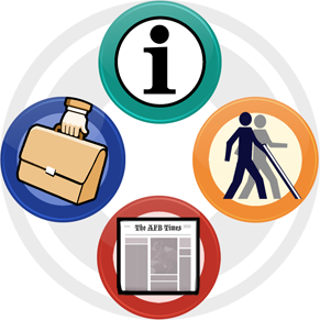 icons representing various directory options - job postings, news, general information, and services